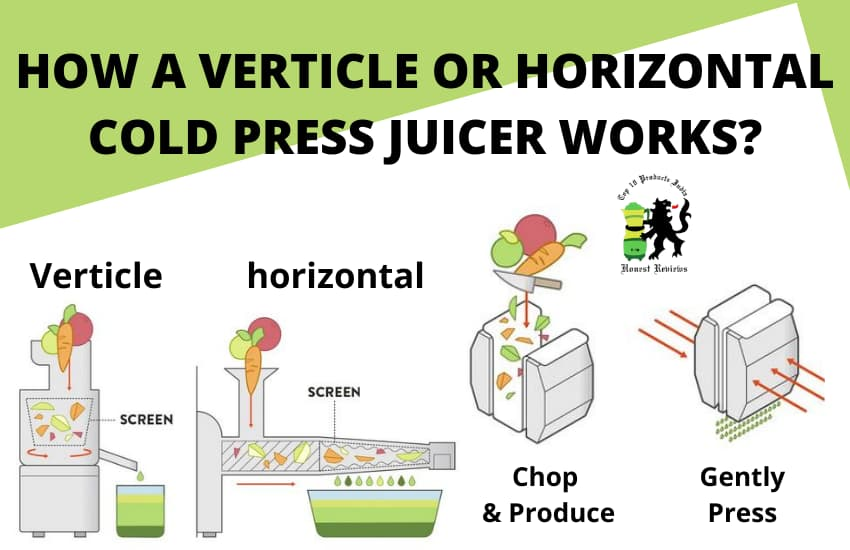 How Do Cold Press Juicers Work?