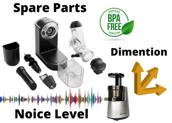 Spare Parts, BPA, Dimensions and noise level