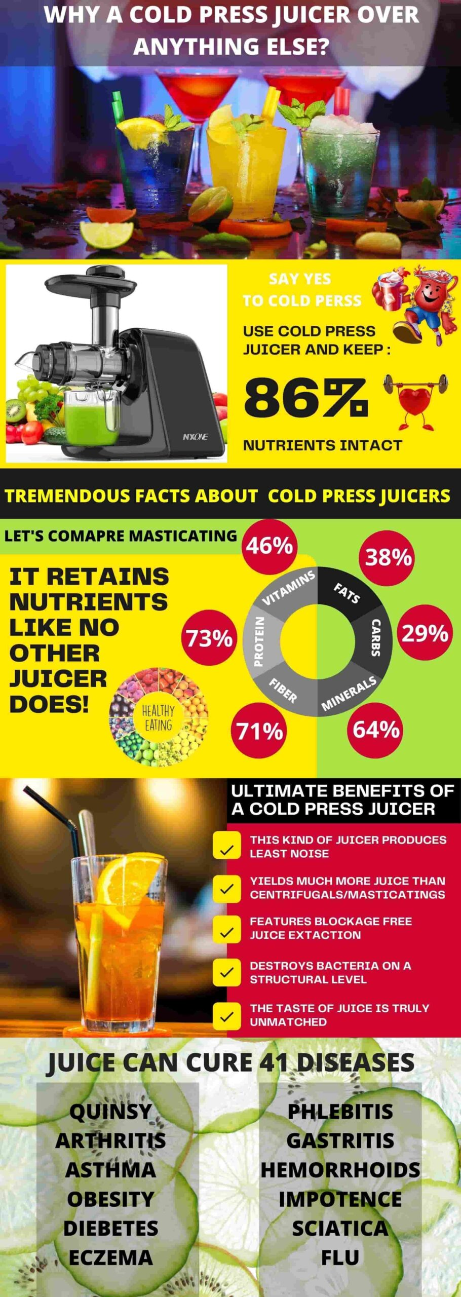 COLD PRESS INFOGRAPHIC