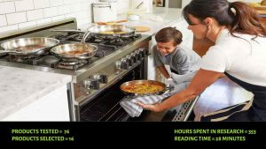 Best Non Stick Cookware in India 2021 Reviews