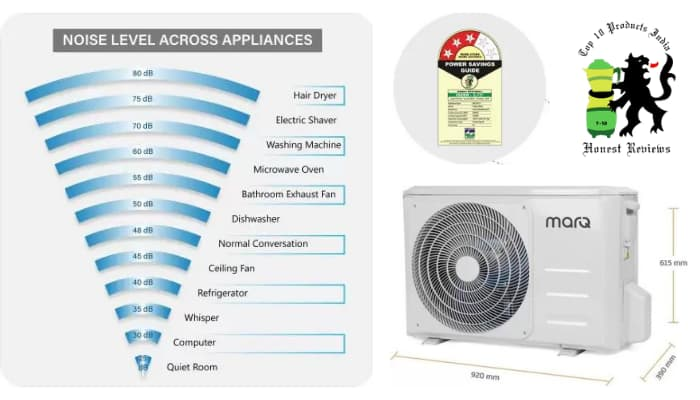How Does The MarQ Air Conditioner Work