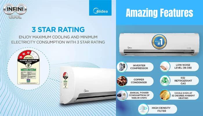 Midea AC Energy Conservation